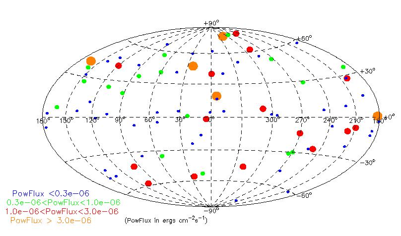The AGILE MCAL Gamma-ray Burst Catalog